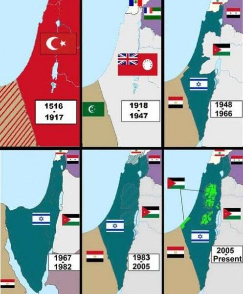10 דברים אשר צריך לדעת על הסכסוך הישראלי-ערבי